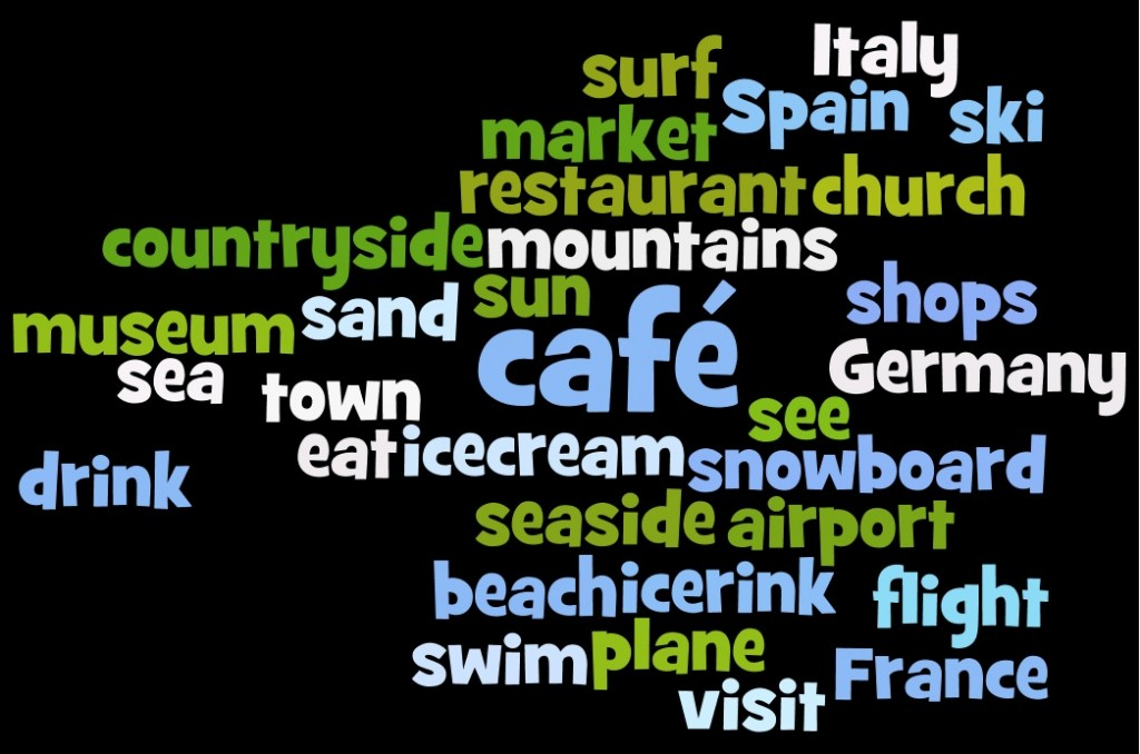 holidays wordle jpeg